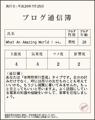 ブログ通信簿7月25日付
